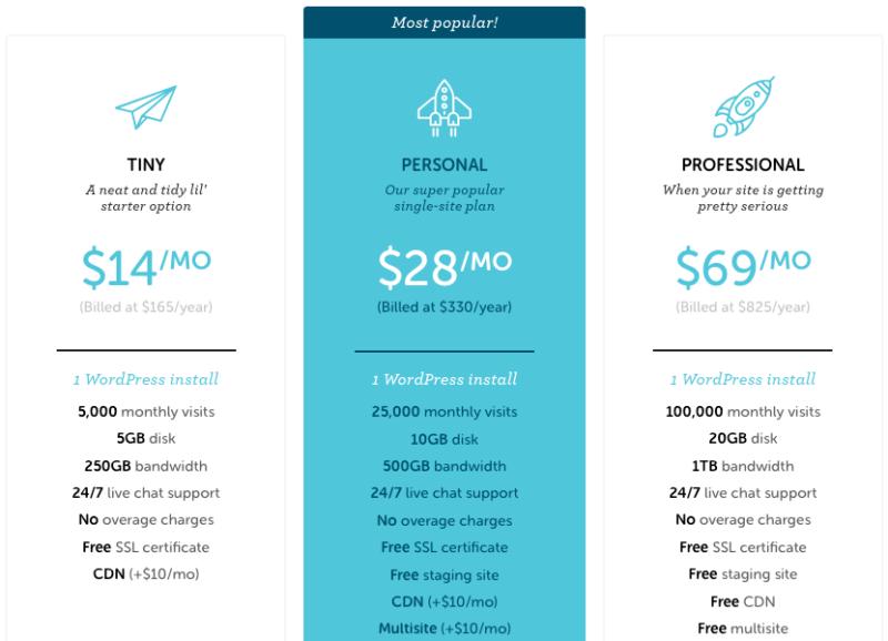 Los precios de WordPress administrados por Flywheel para un solo sitio