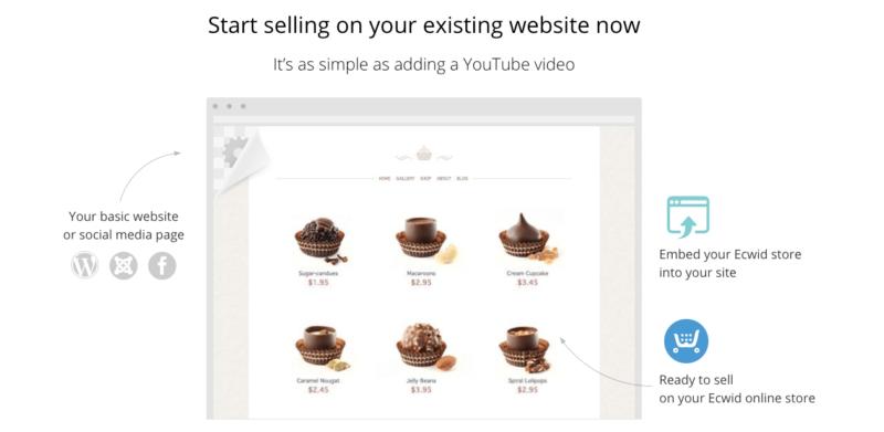 Imagen que muestra cómo puede insertar una tienda en línea Ecwid gratuita en cualquier sitio.