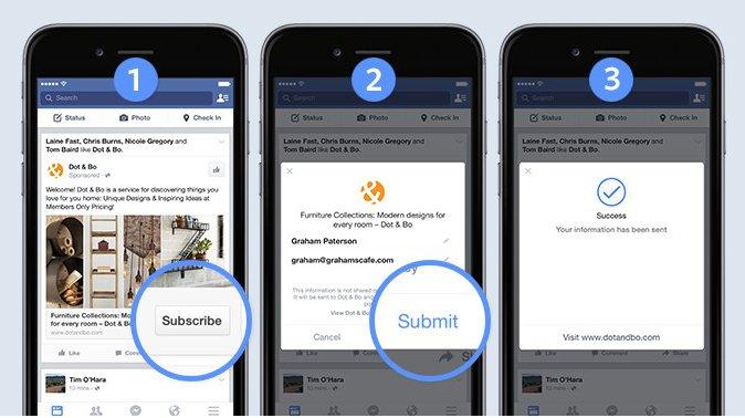 anuncios de plomo de facebook