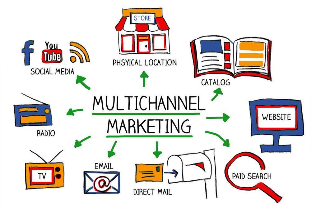 multicanales de marketing